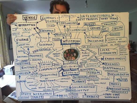 The Rev. Neil Lambert diagrams his ecclesiastical dream.